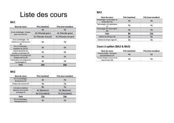 Liste cours